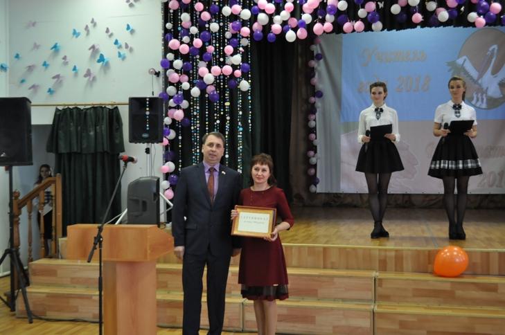 Итоги конкурсы педагогического мастерства